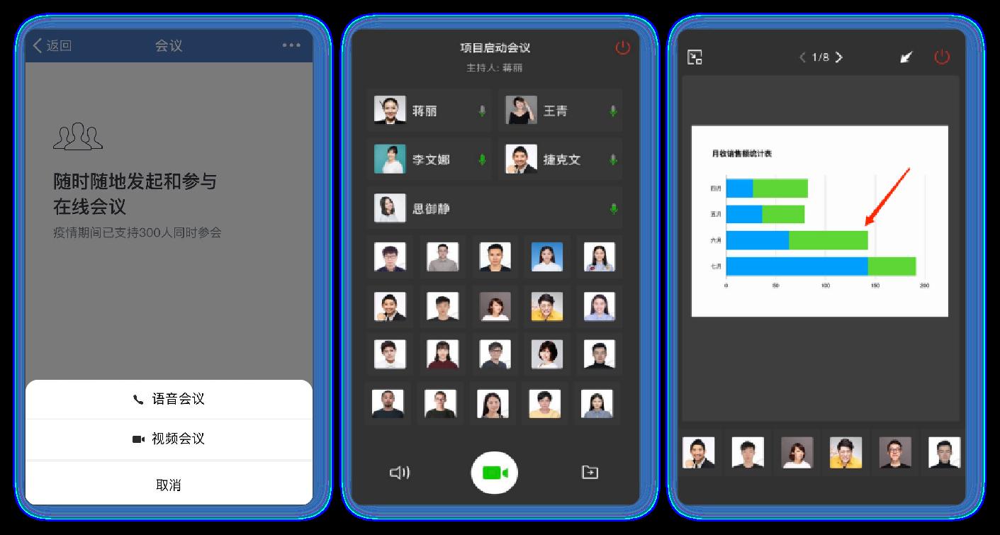 企业微信会议管理