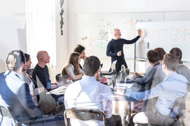 企业文化实践