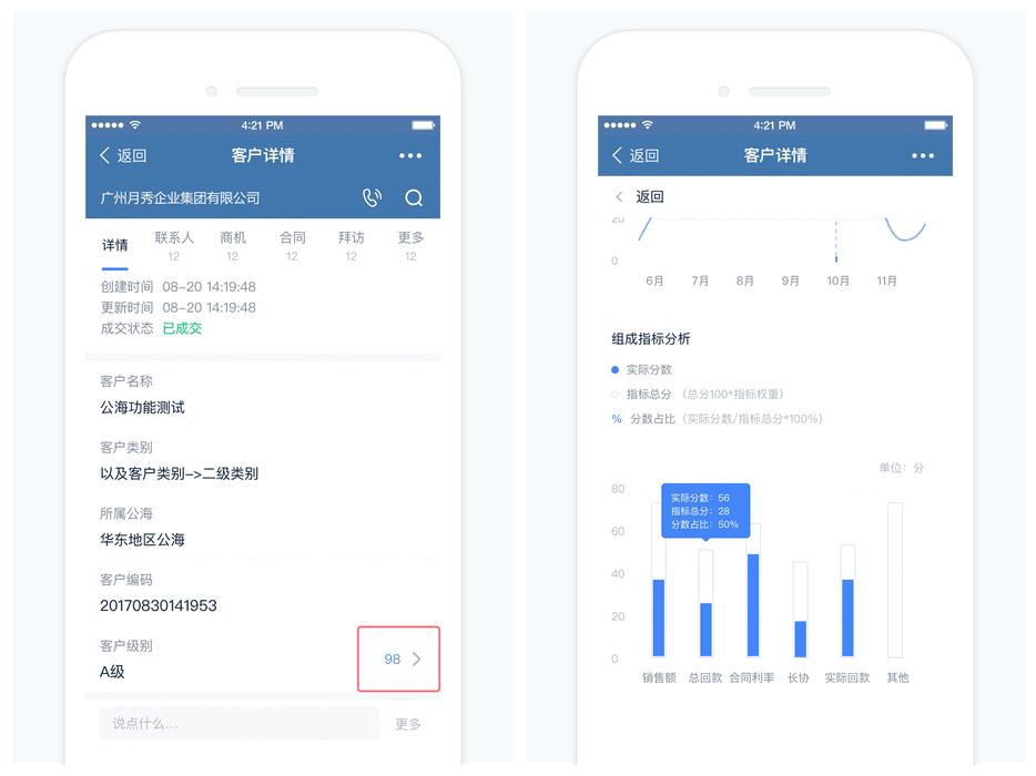 客户智能分级功能支持显示具体级别分数