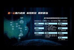 """""""全员报平安""""入选广州市2020年度创新产品目录第一批(疫情防控应急类)"""