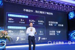 """道一云携手企业微信参加2021联商网大会,并荣获""""2020年中国零售优秀服务商""""奖"""
